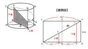 問2(2)の図形