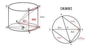 問2(1)の図形