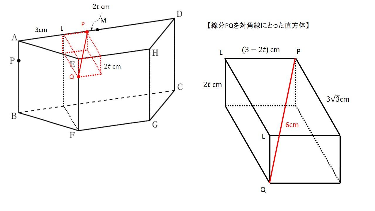 都立戸山 問3 図形